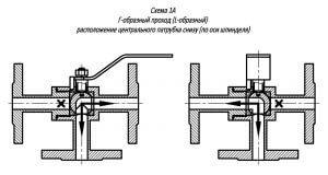 Краны шаровые трехходовые Г-образный. Схема подключения 1А