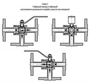 Краны шаровые трехходовые Г-образная схема подключения 1