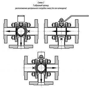 Краны шаровые трехходовые Т-образный. Схема 2