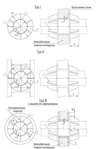 Опоры неподвижные щитовые Т8 серия 4.903-10 выпуск 4 тип I,II,III чертеж